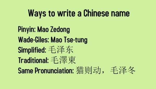 Different ways how to write a Chinese name